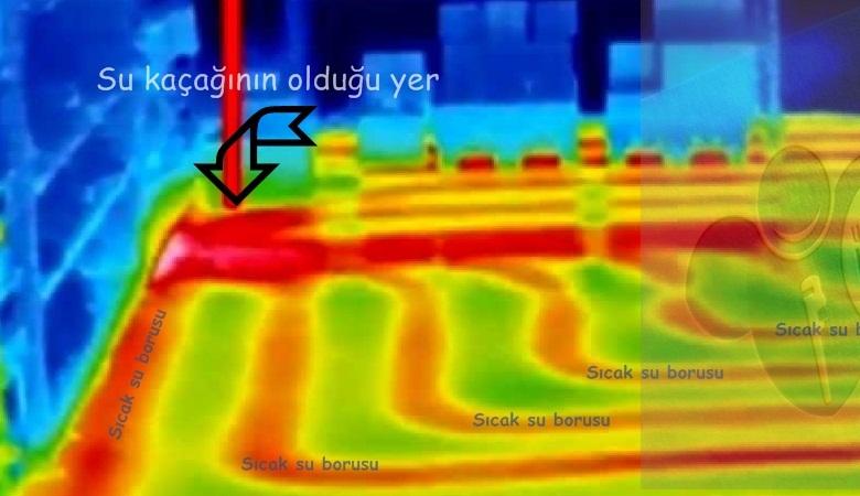 termal kamera ile su kaçağı tespiti izmir